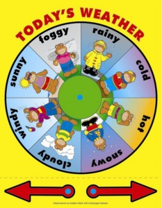 weather-wheel-poster-with-spinning-wheel-7039-p