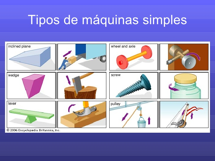clase-18-maquinas-simples-4-728